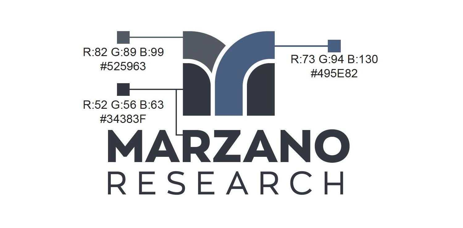 Marzano Research project example image.